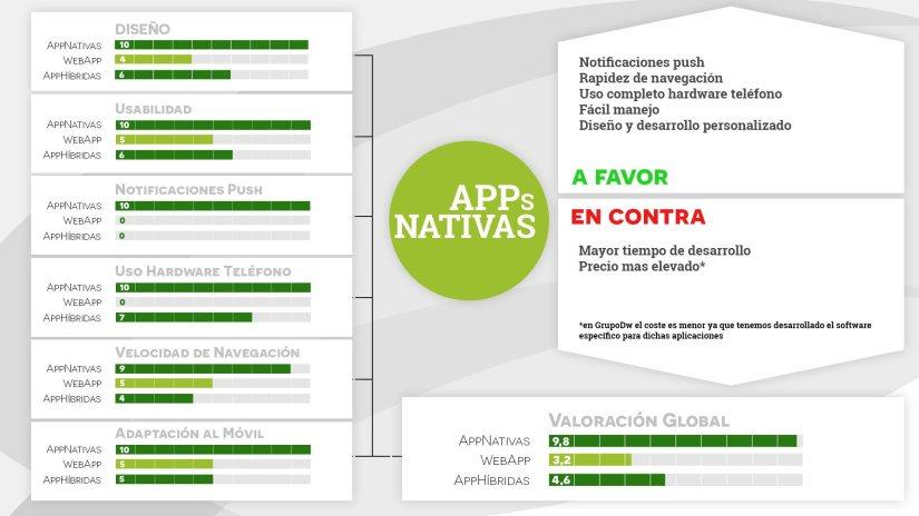 info_nativa_hibridas_webapp