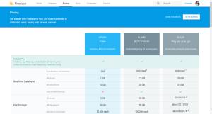 firebase_pricing