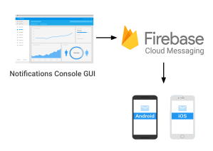 notification_firebase